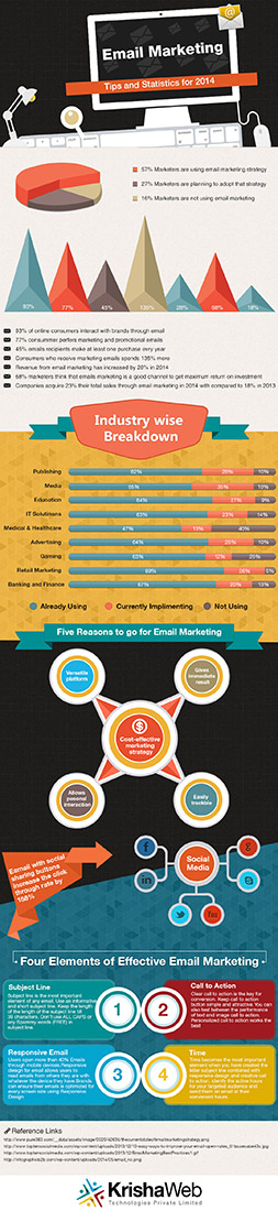 Email marketing tips and statistics for 2014