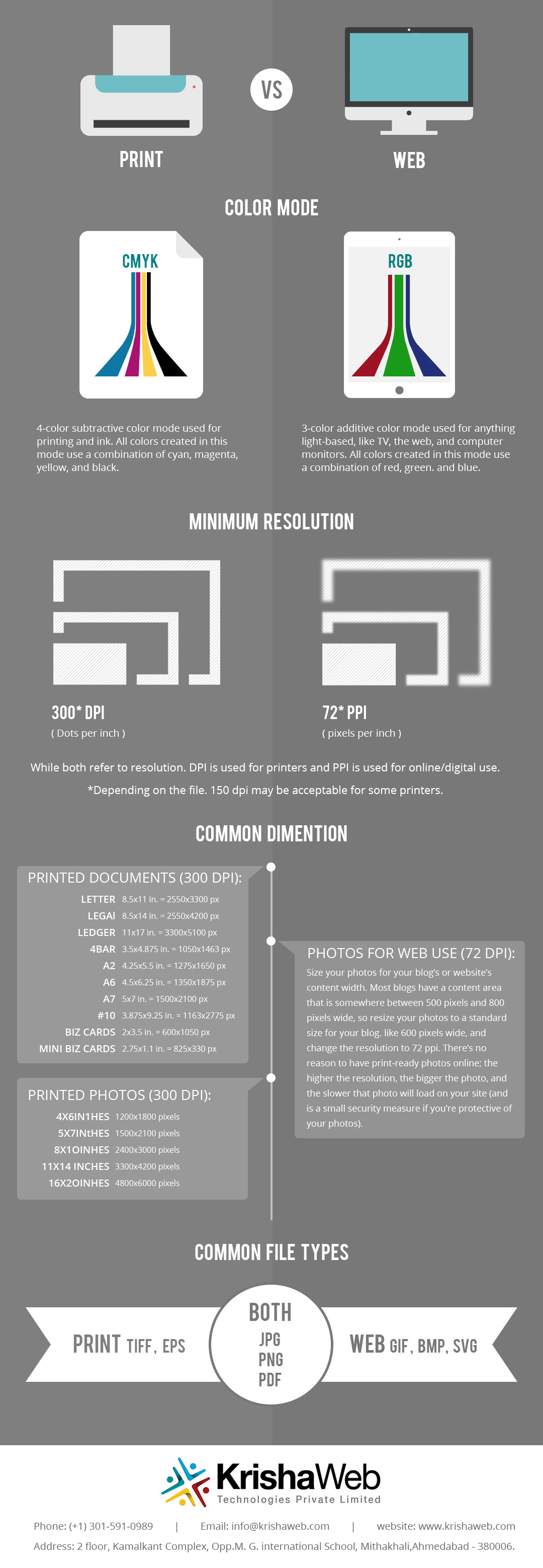Print versus Web