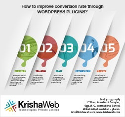 How to improve Conversion Rate through Wordpress Plugins?