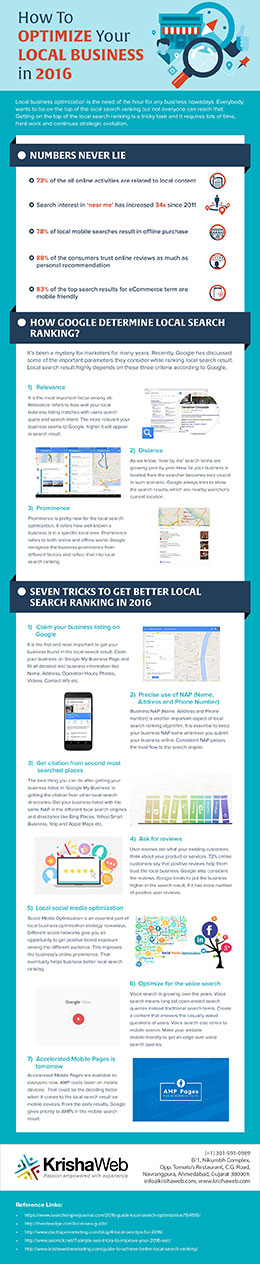 How to optimize your local business in 2016
